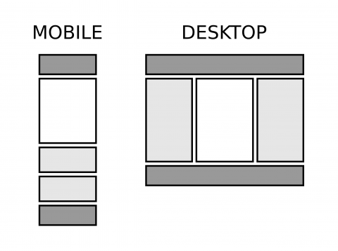 mobile-first-theme-starter-drupal7